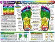Foot Reflexology WALLET